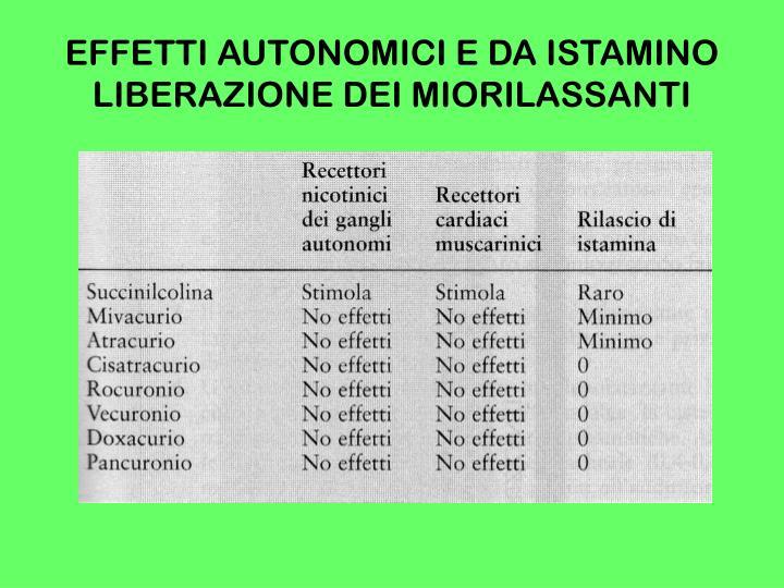 EFFETTI AUTONOMICI E DA ISTAMINO LIBERAZIONE DEI MIORILASSANTI