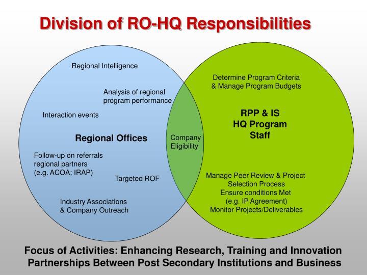 Division of RO-HQ Responsibilities