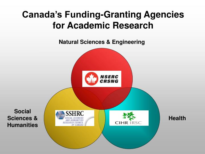 Canada's Funding-Granting Agencies for Academic Research