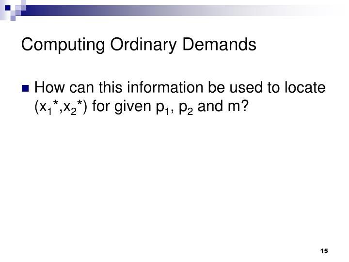 Computing Ordinary Demands