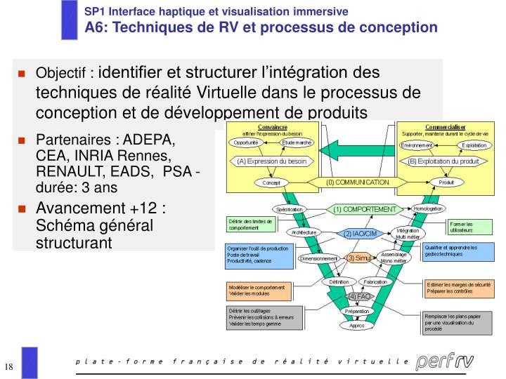 SP1 Interface haptique et visualisation immersive