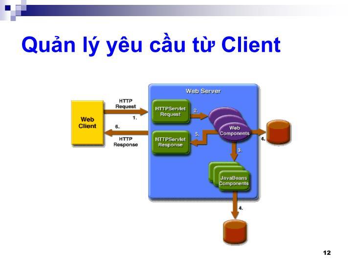 Quản lý yêu cầu từ Client