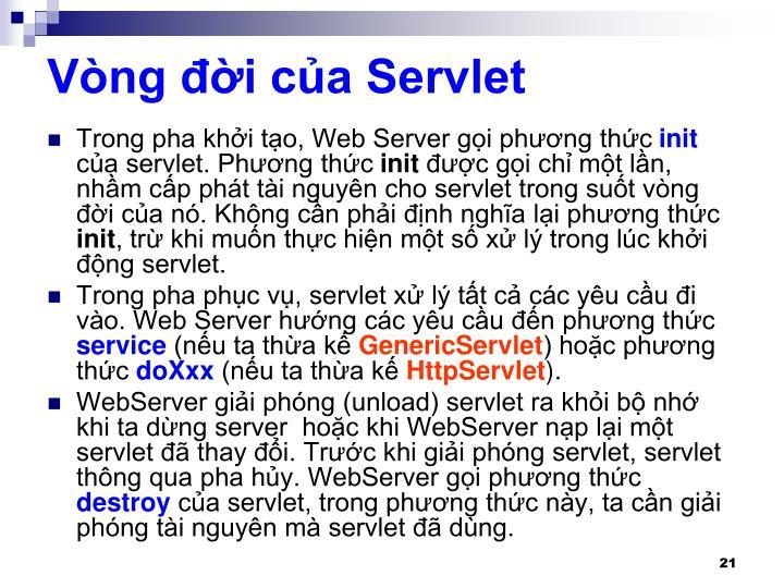 Vòng đời của Servlet
