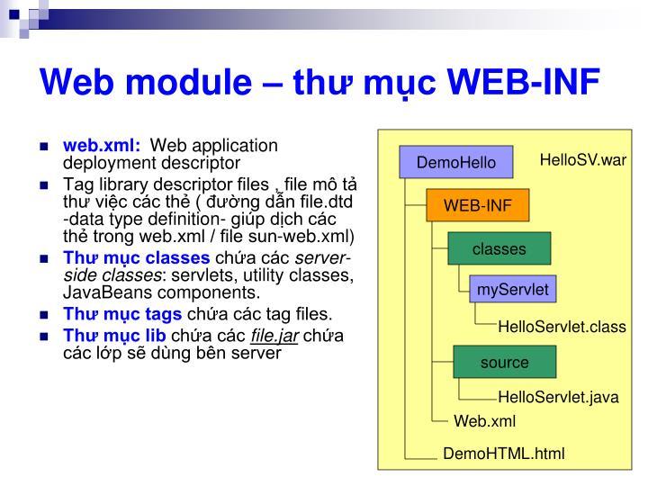 Web module – thư mục WEB-INF