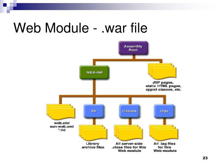 Web Module - .war file