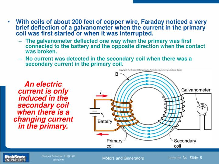 With coils of about 200 feet of copper wire, Faraday noticed a very brief deflection of a galvanometer when the current in the primary coil was first started or when it was interrupted.