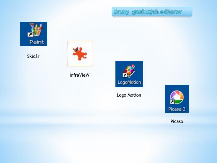 Druhy  grafických editorov