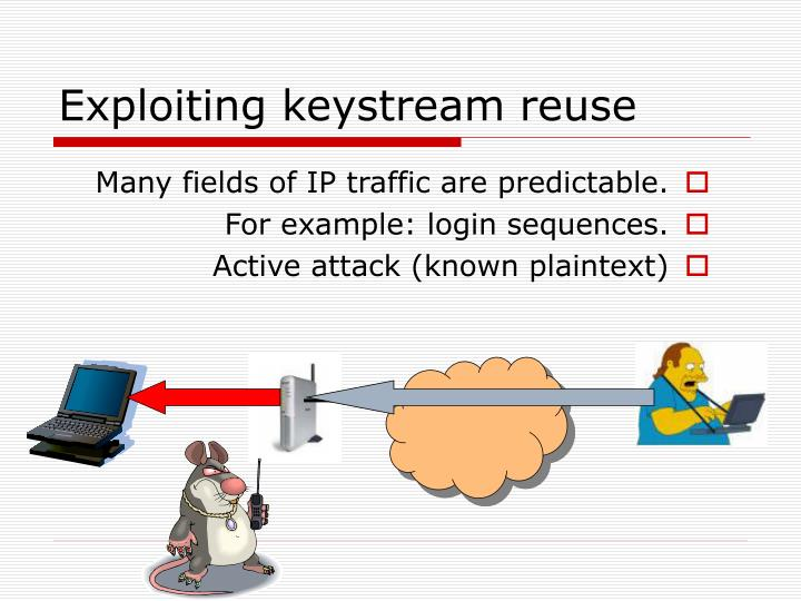 Exploiting keystream reuse