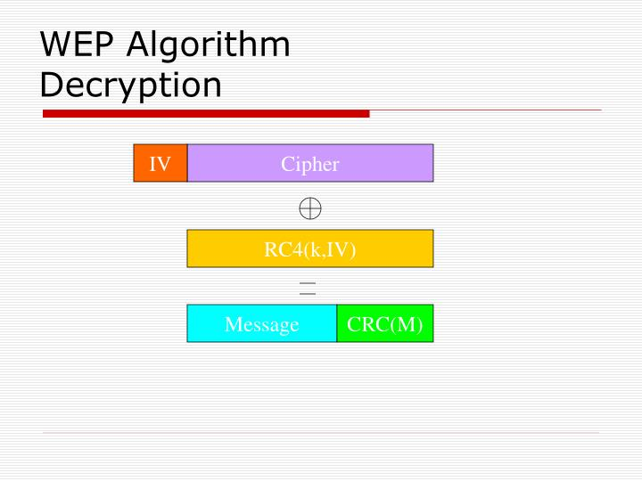 WEP Algorithm