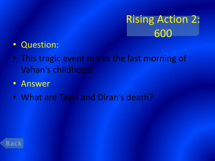 Rising Action 2: 600