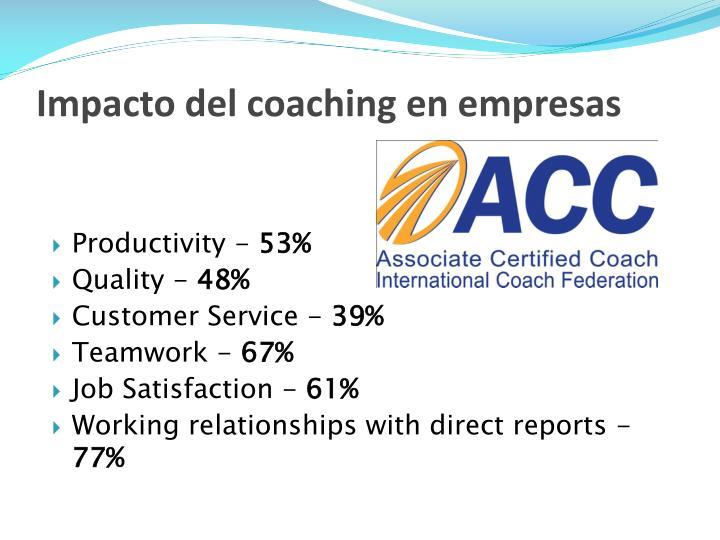 Impacto del coaching en empresas