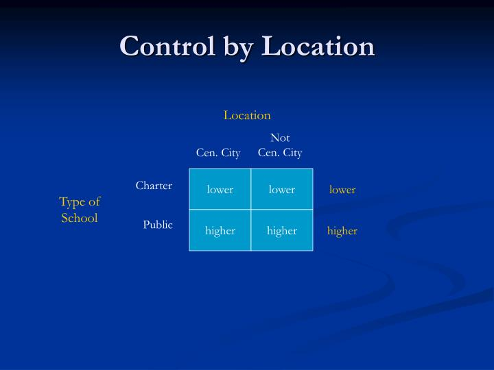 Control by Location