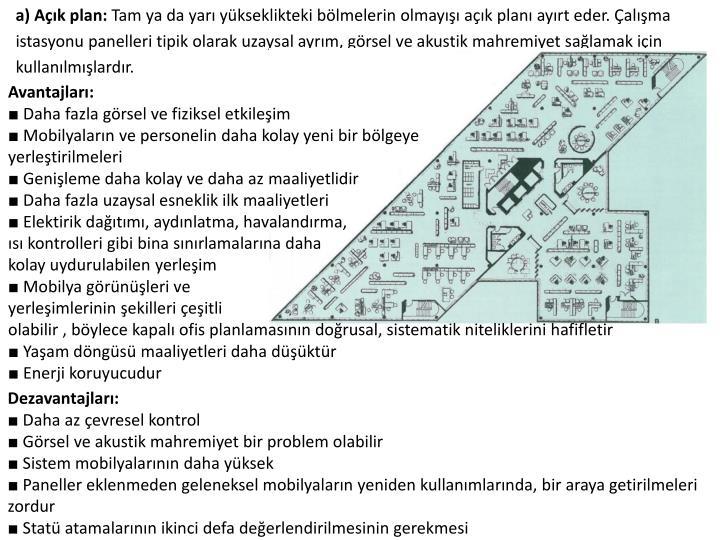 a) Açık plan: