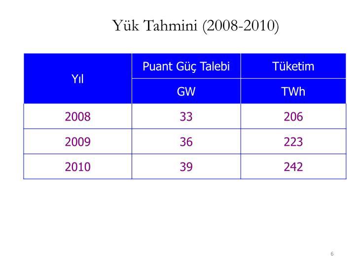 Yük Tahmini (2008-2010)