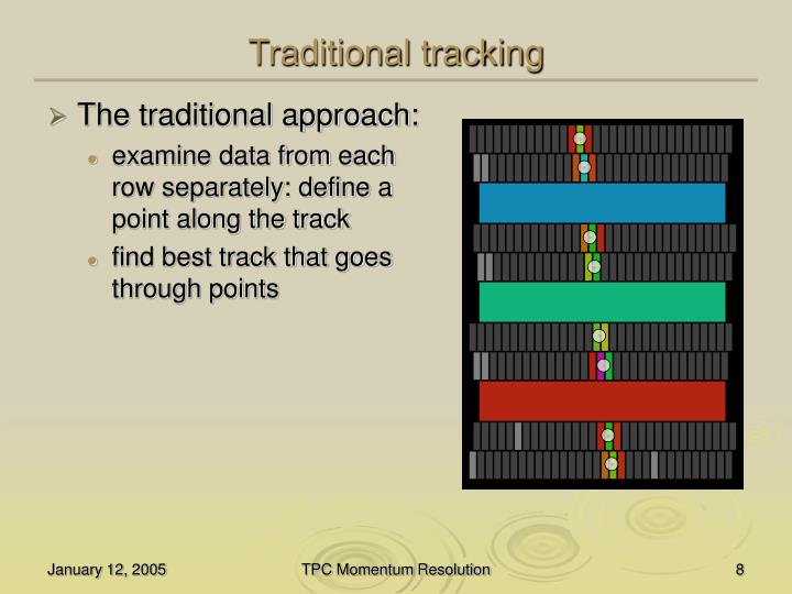 Traditional tracking