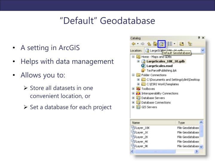 """Default"" Geodatabase"