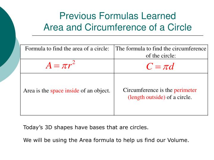 circumference formula essay But is there a similar formula for the circumference of an ellipse this is our goal of the ellipse this formula looks complicated, but it's not too hard to derive as we'll see.