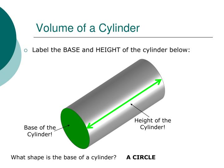 volume of cylinder Then, you evaluate the difference of volume of the 'big' cone and the 'small' one:   i had the same problem its easier to do: volume of cylinder=h(pi)r^2 volume.