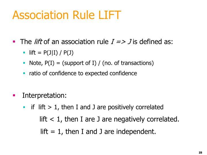 Association Rule LIFT