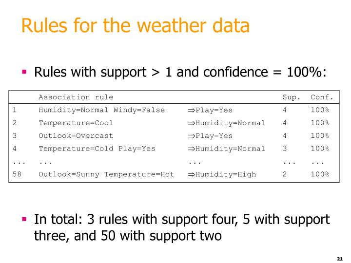 Rules for the weather data