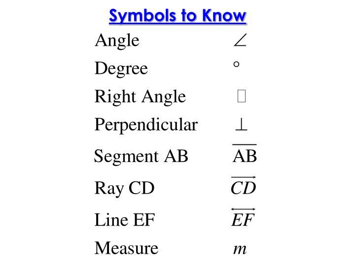 Symbols to Know