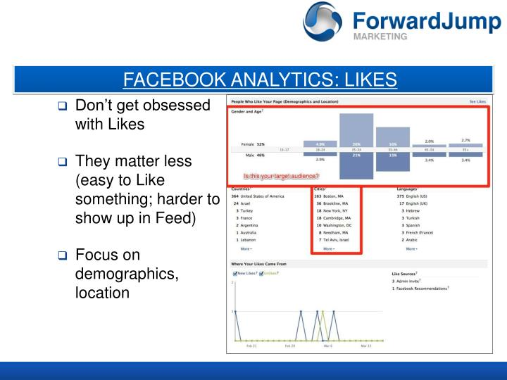 FACEBOOK ANALYTICS: LIKES