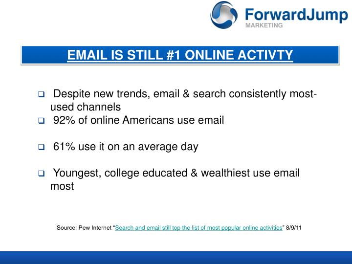 EMAIL IS STILL #1 ONLINE ACTIVTY