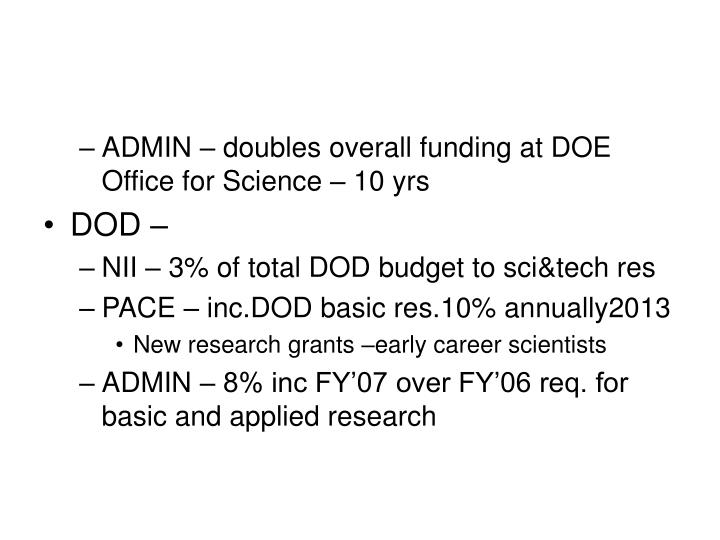 ADMIN – doubles overall funding at DOE Office for Science – 10 yrs