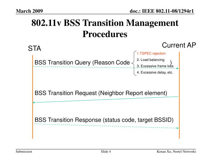 802.11v BSS Transition Management Procedures