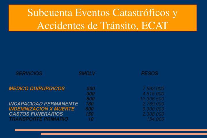 Subcuenta Eventos Catastróficos y Accidentes de Tránsito, ECAT