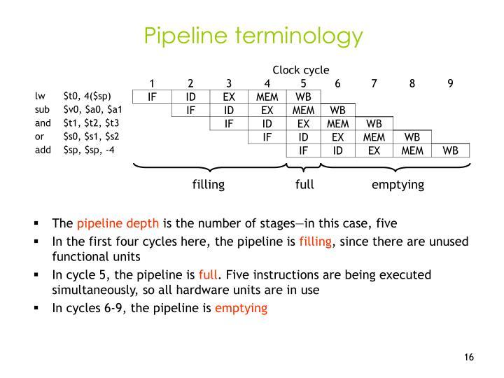 Pipeline terminology
