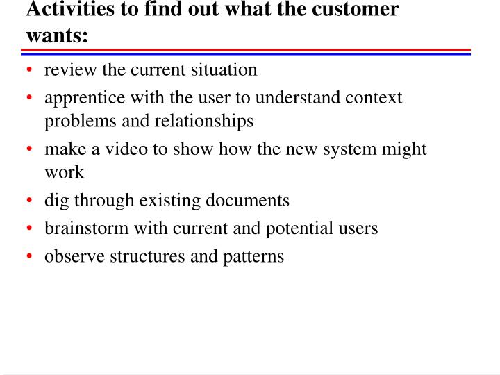 Activities to find out what the customer wants: