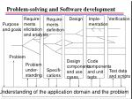 problem solving and software development