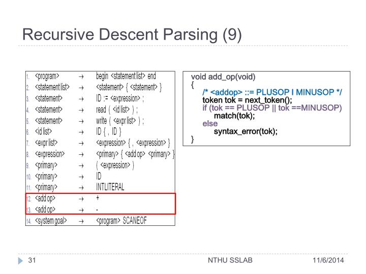 Recursive Descent Parsing (9)