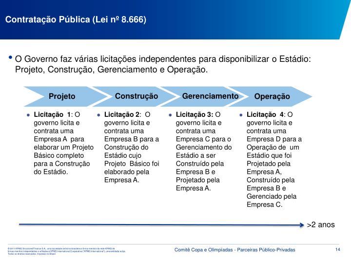 Contratação Pública (Lei nº 8.666)