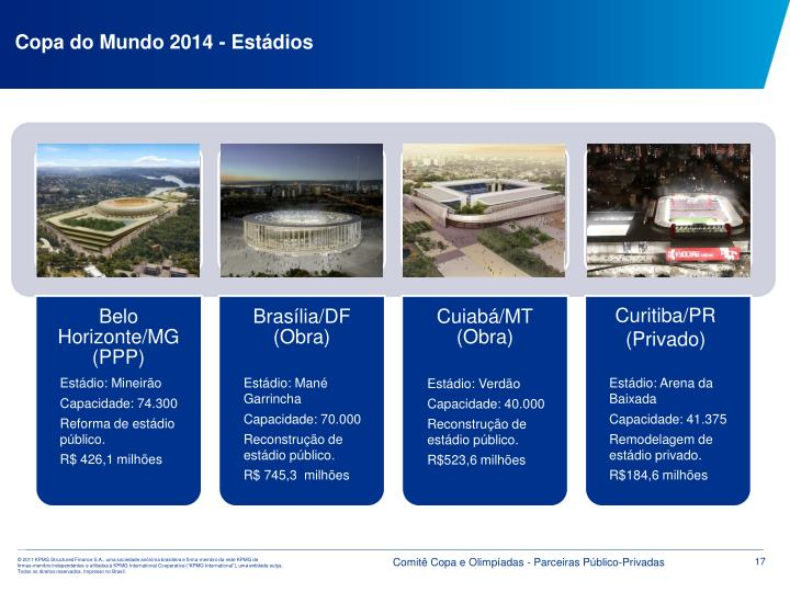Copa do Mundo 2014 - Estádios