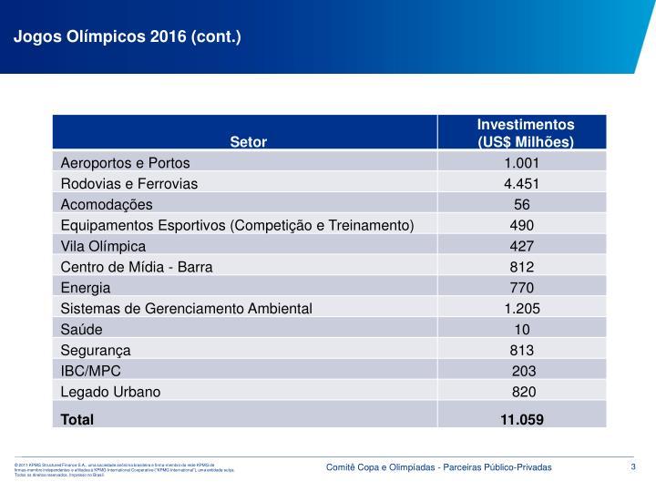 Jogos Olímpicos 2016 (cont.)
