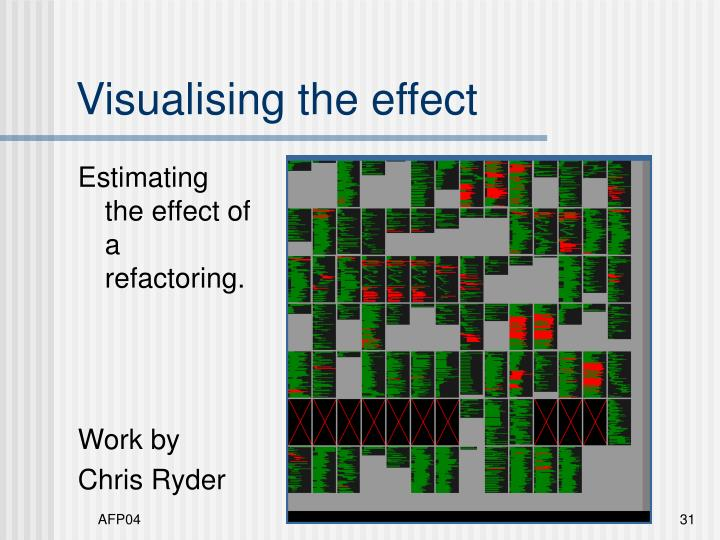 Visualising the effect