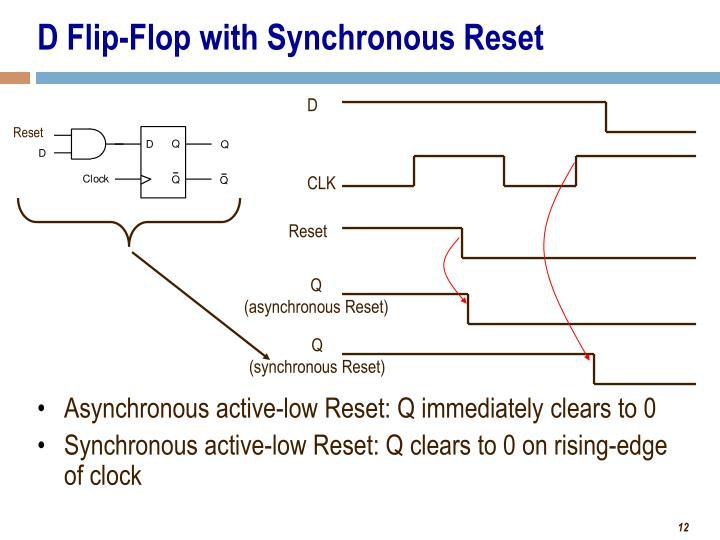 D Flip-Flop with Synchronous Reset