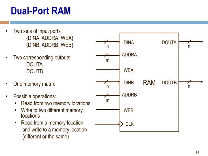 Dual-Port RAM