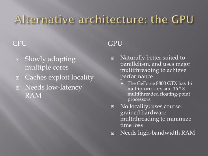 Alternative architecture: the GPU