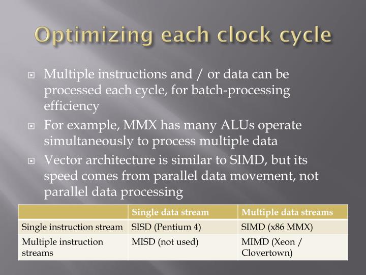 Optimizing each clock cycle