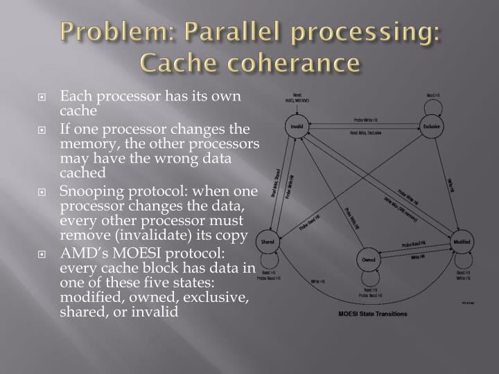 Problem: Parallel processing: Cache