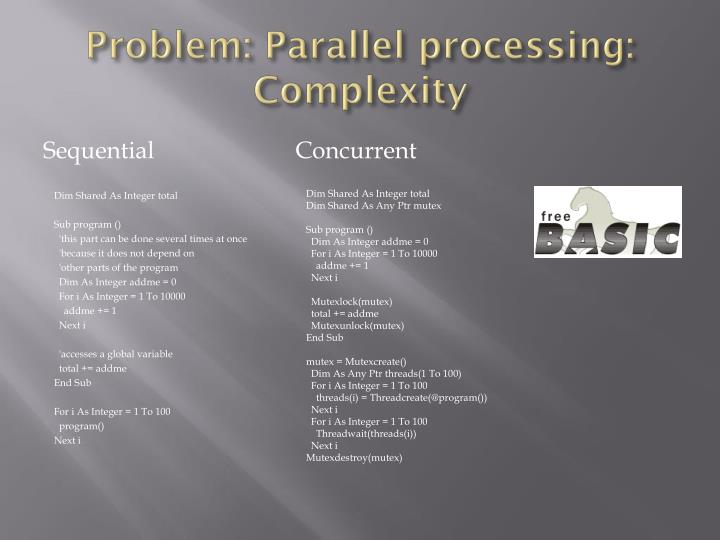 Problem: Parallel processing: Complexity