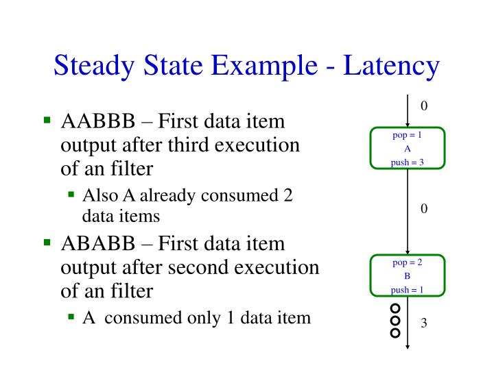 Steady State Example - Latency