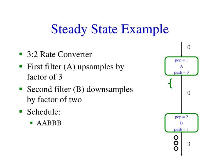 Steady State Example