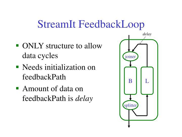 StreamIt FeedbackLoop