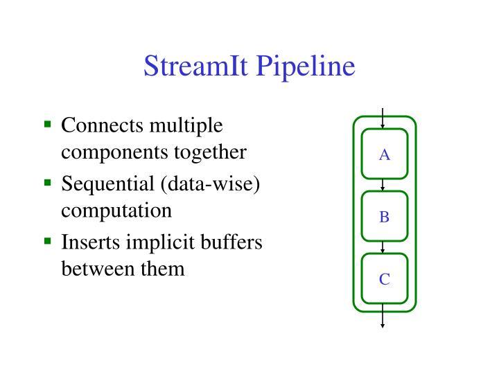 StreamIt Pipeline
