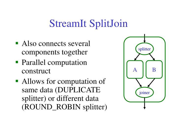 StreamIt SplitJoin