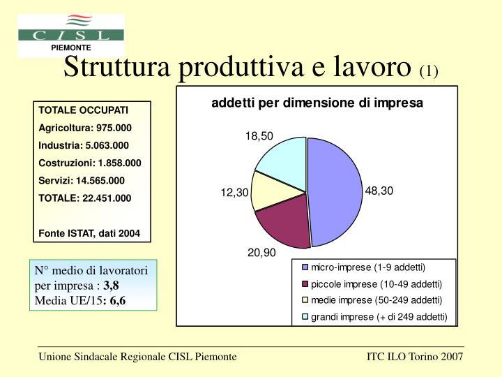 Struttura produttiva e lavoro